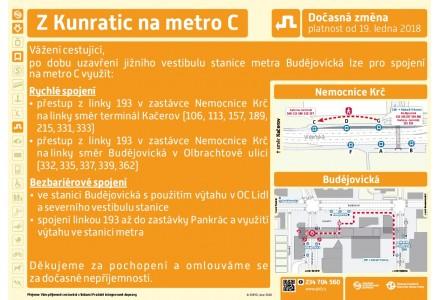 Zavření jižního vstupu do stanice metra Budějovická včetně průchodů